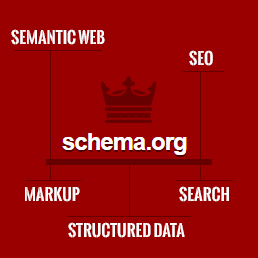Microformat and Schema.org