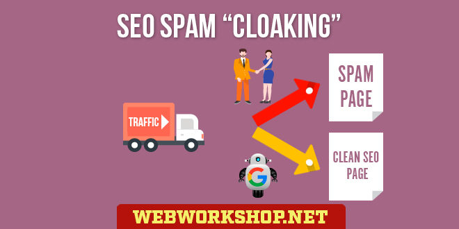 "Search Engine Optimization Spam ""Cloaking"""